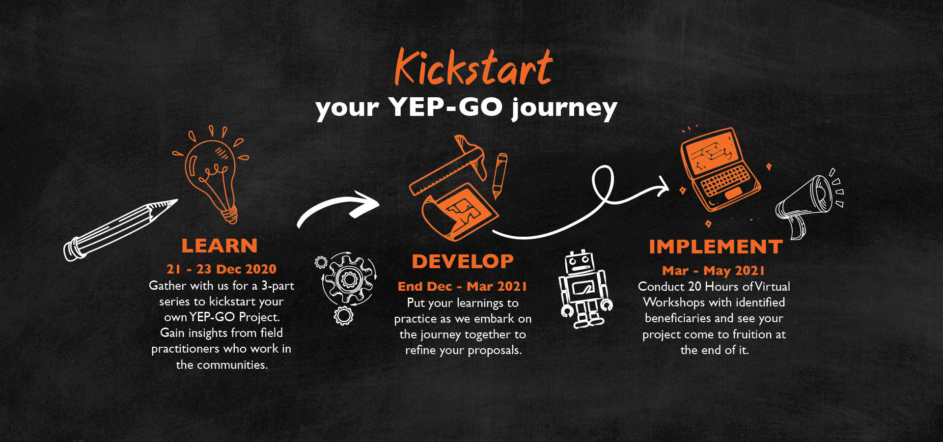 yep-go journey-2